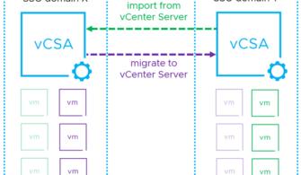 Cross vCenter vMotion UI in the vSphere Client