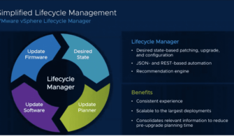 Lifecylemanager