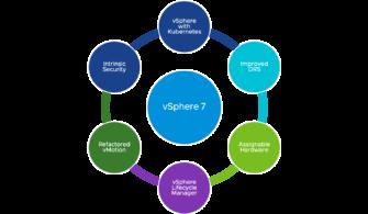 vSphere7Features